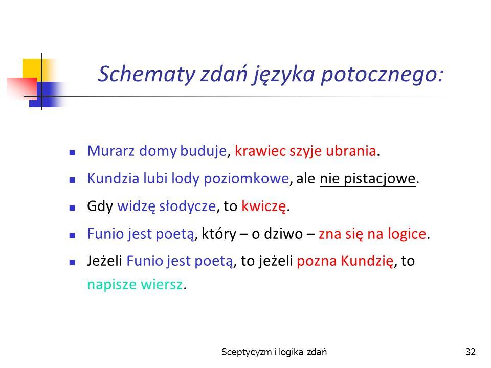 Schematy zdań języka potocznego:
