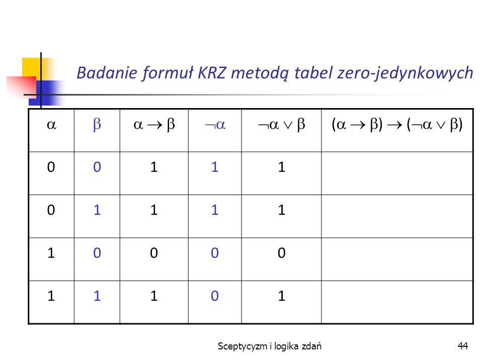 Badanie formuł KRZ metodą tabel zero-jedynkowych