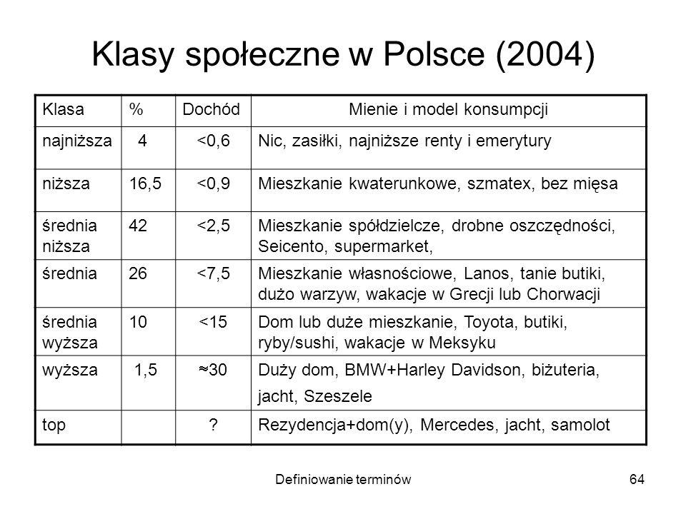 Klasy społeczne w Polsce (2004)