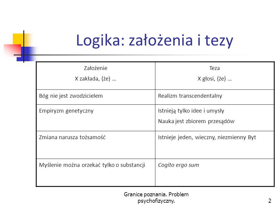 Logika: założenia i tezy