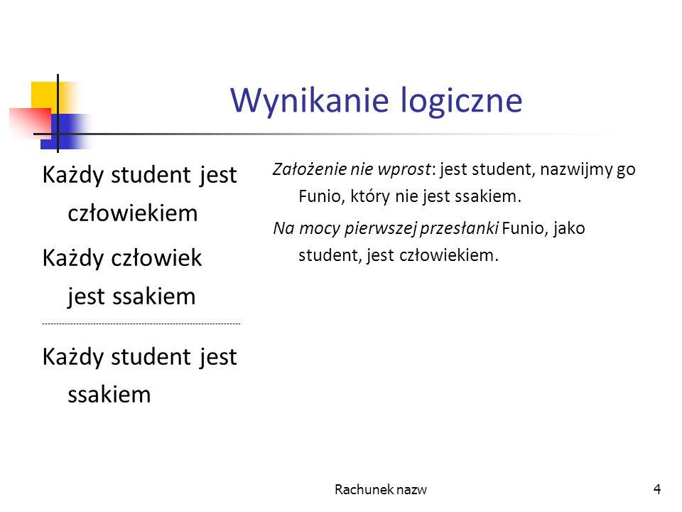 Wynikanie logiczne Każdy student jest człowiekiem