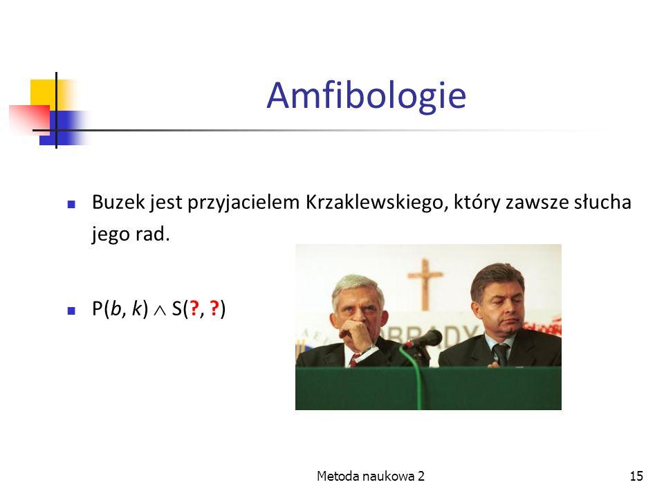 AmfibologieBuzek jest przyjacielem Krzaklewskiego, który zawsze słucha jego rad.