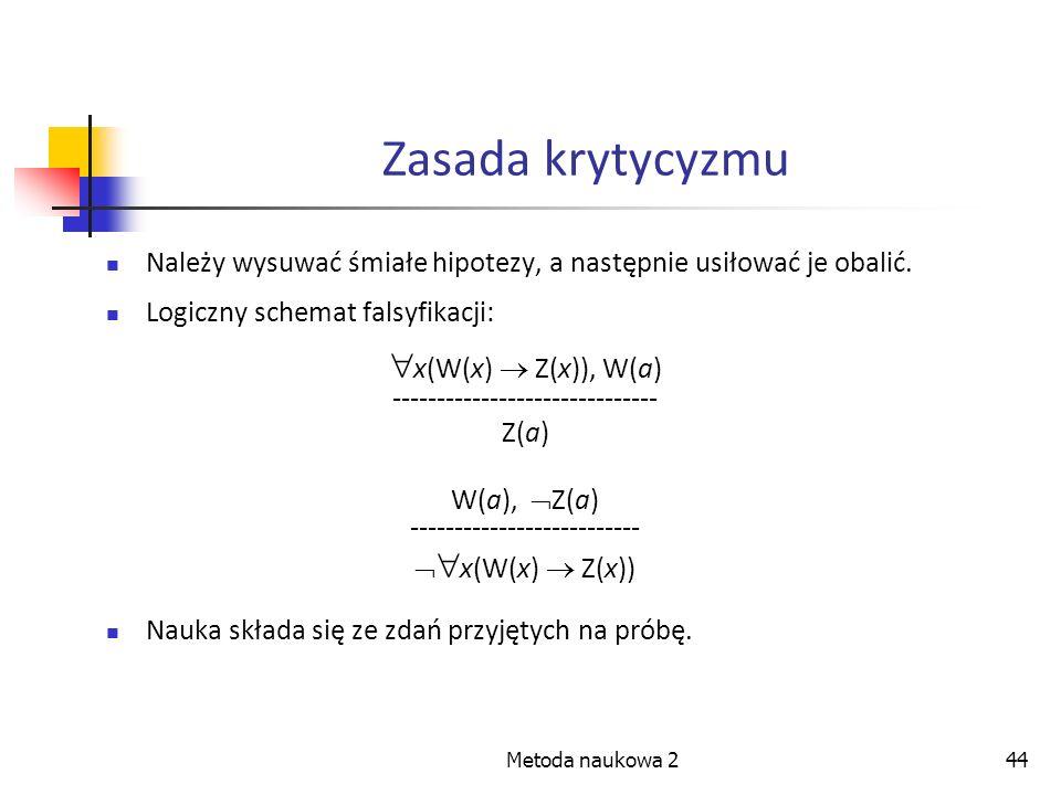 Zasada krytycyzmu x(W(x)  Z(x)), W(a)