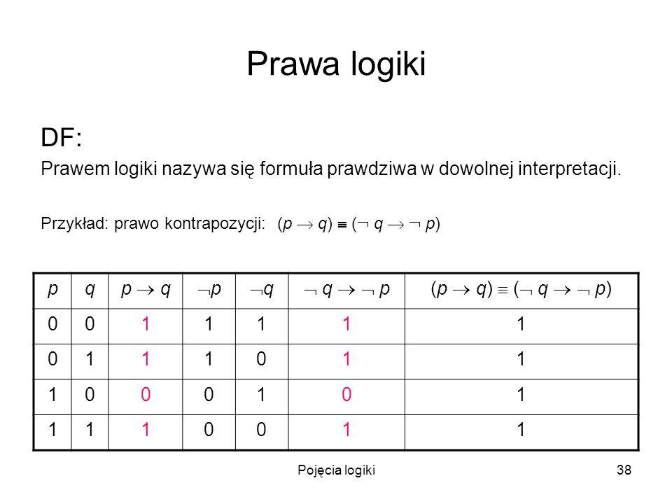 Prawa logiki DF: Prawem logiki nazywa się formuła prawdziwa w dowolnej interpretacji. Przykład: prawo kontrapozycji: (p  q)  ( q   p)