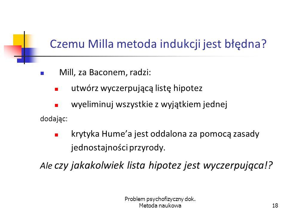 Czemu Milla metoda indukcji jest błędna