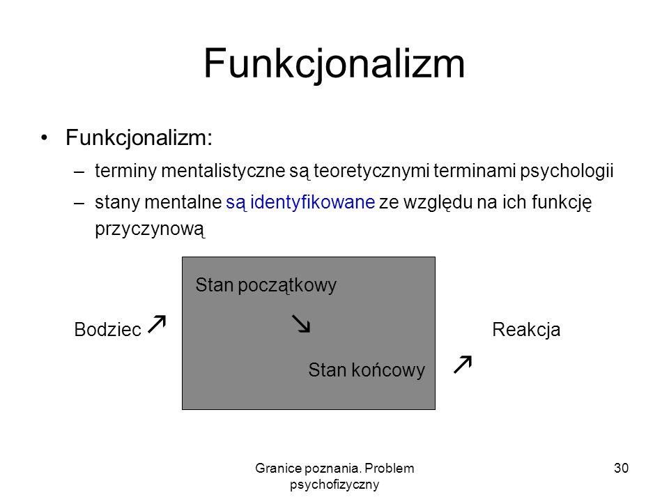 Granice poznania. Problem psychofizyczny