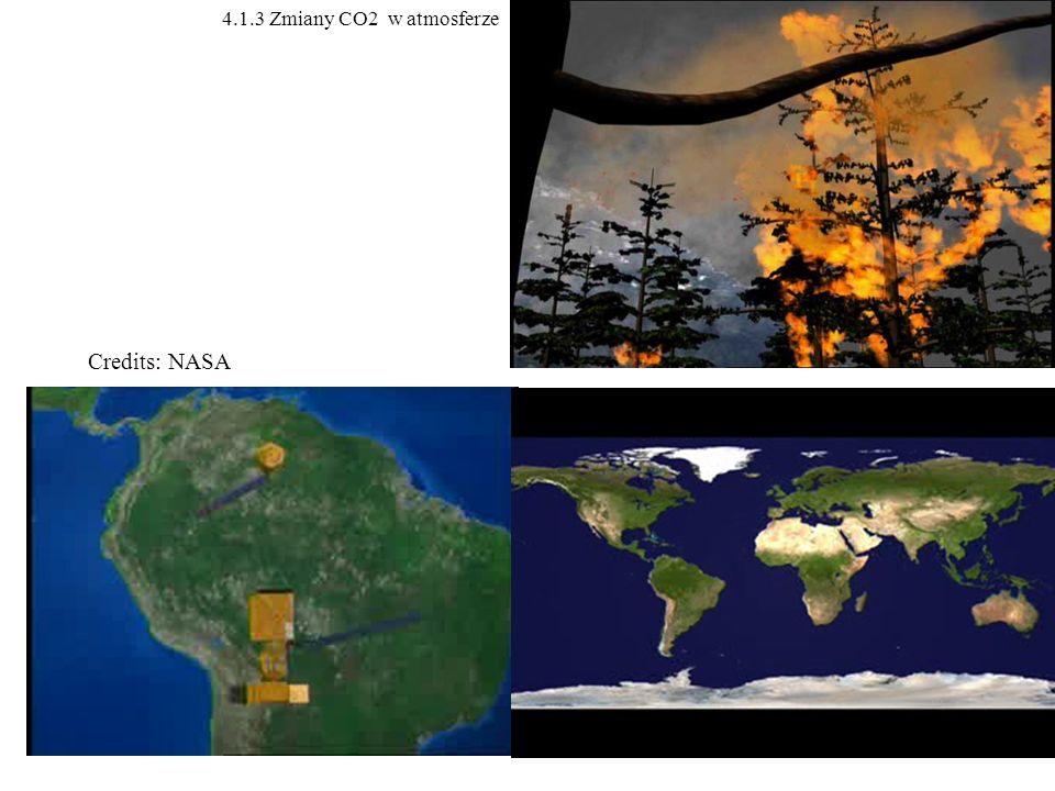 4.1.3 Zmiany CO2 w atmosferze Credits: NASA