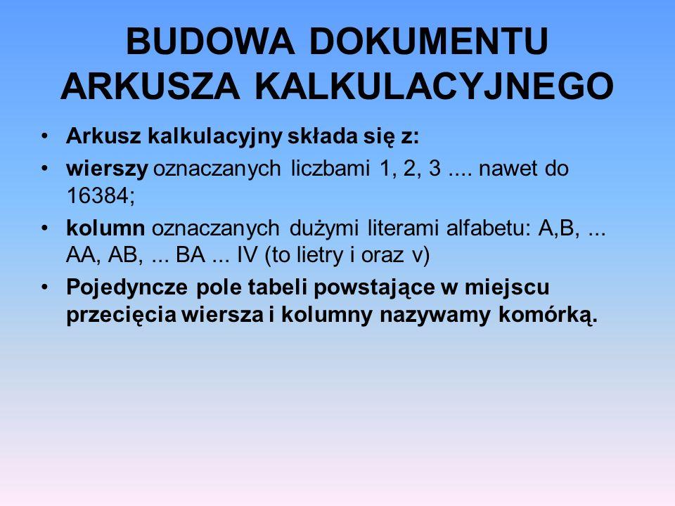 BUDOWA DOKUMENTU ARKUSZA KALKULACYJNEGO