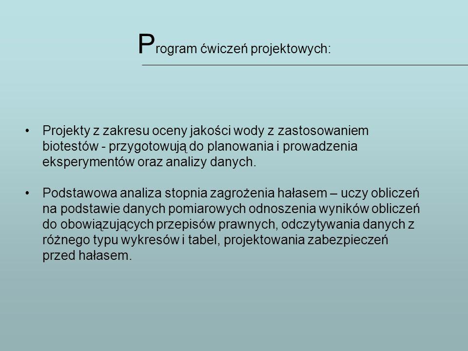 Program ćwiczeń projektowych:
