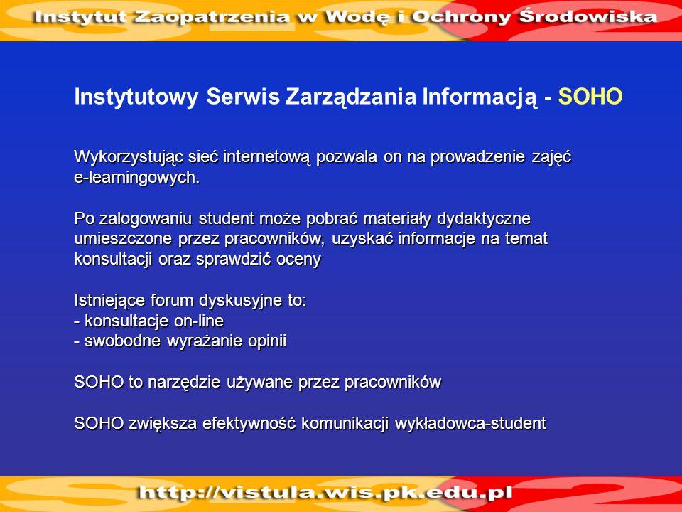 Instytutowy Serwis Zarządzania Informacją - SOHO