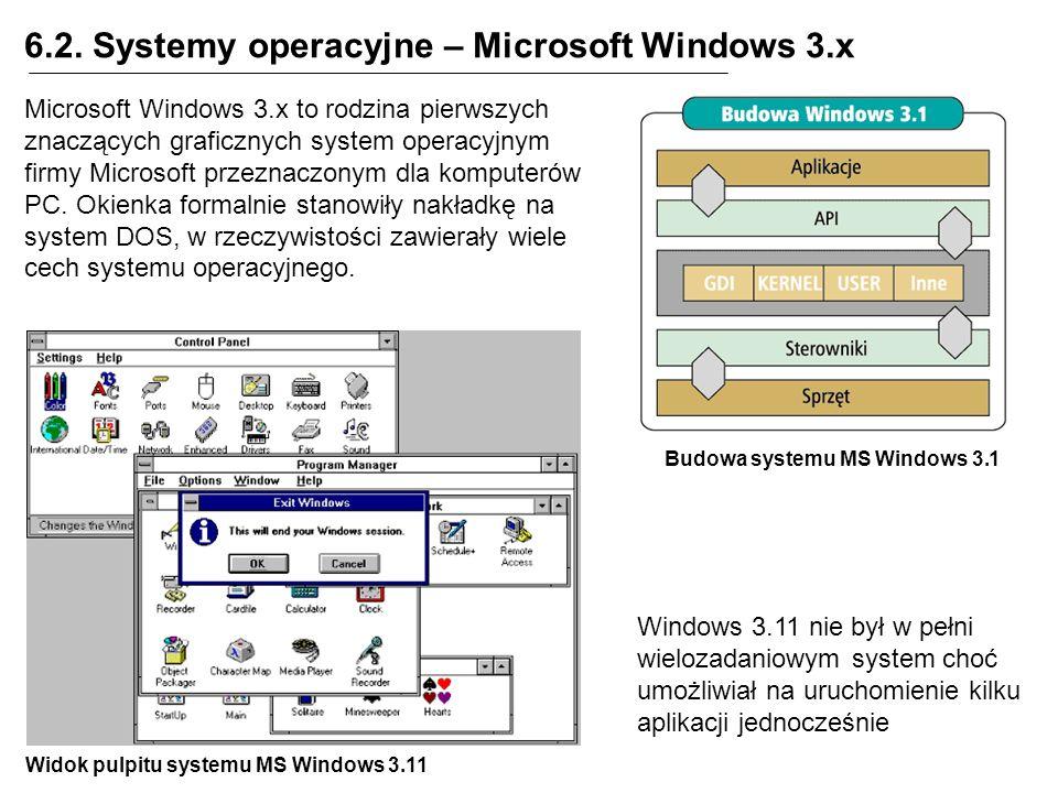 6.2. Systemy operacyjne – Microsoft Windows 3.x