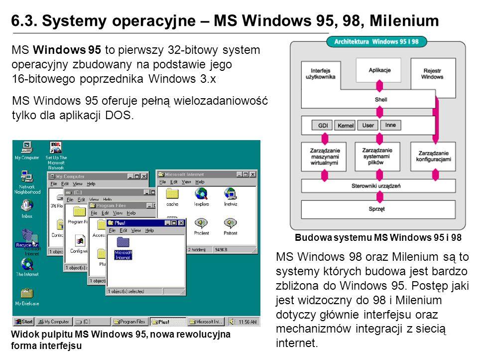 6.3. Systemy operacyjne – MS Windows 95, 98, Milenium