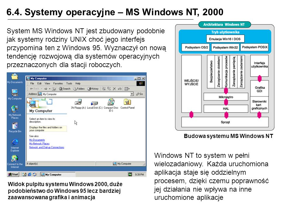 6.4. Systemy operacyjne – MS Windows NT, 2000