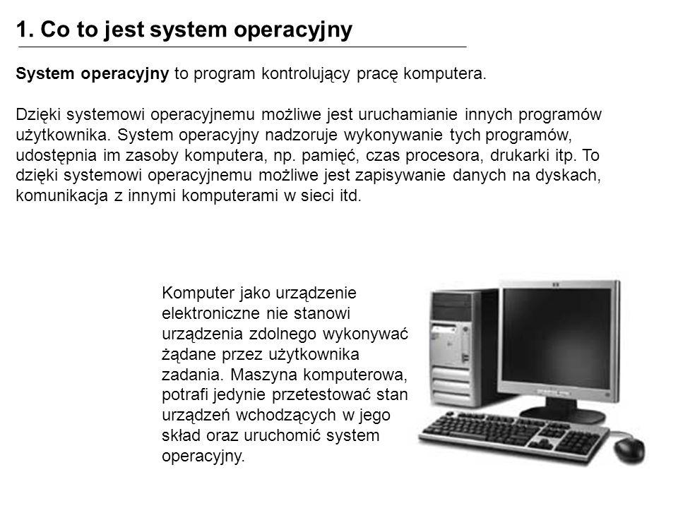 1. Co to jest system operacyjny