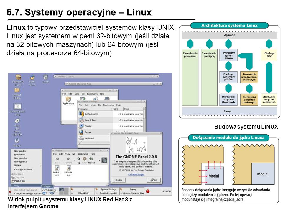 6.7. Systemy operacyjne – Linux