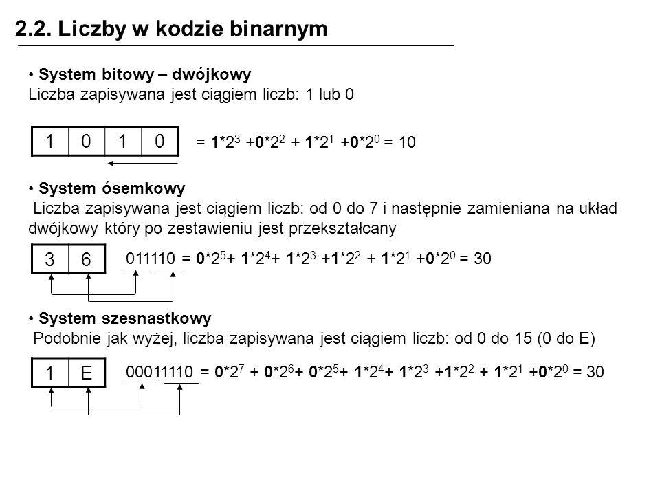 2.2. Liczby w kodzie binarnym