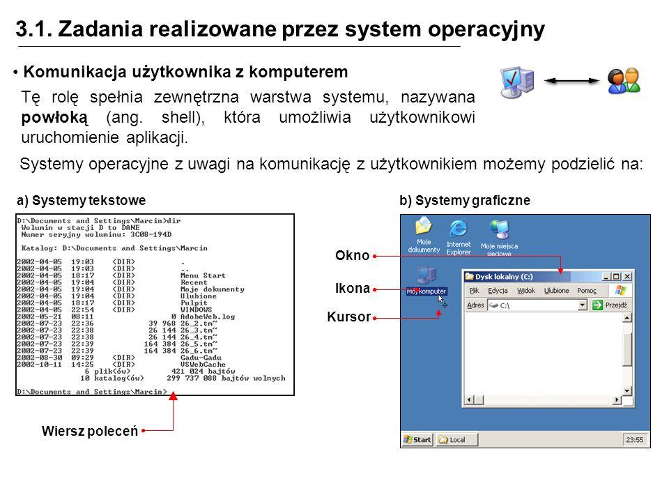 3.1. Zadania realizowane przez system operacyjny