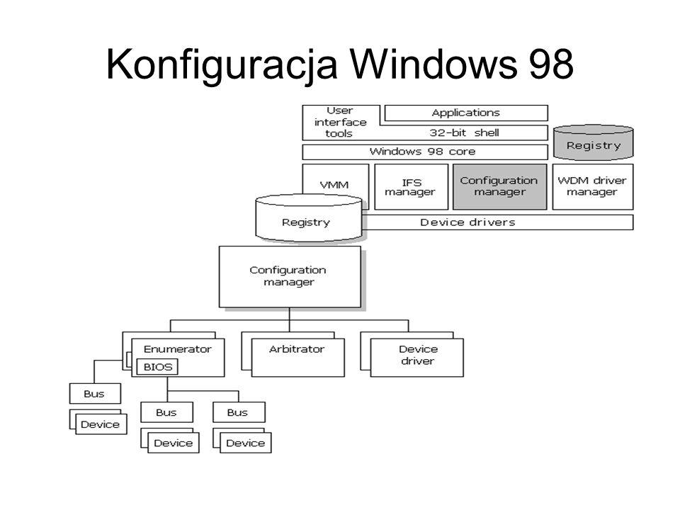 Konfiguracja Windows 98