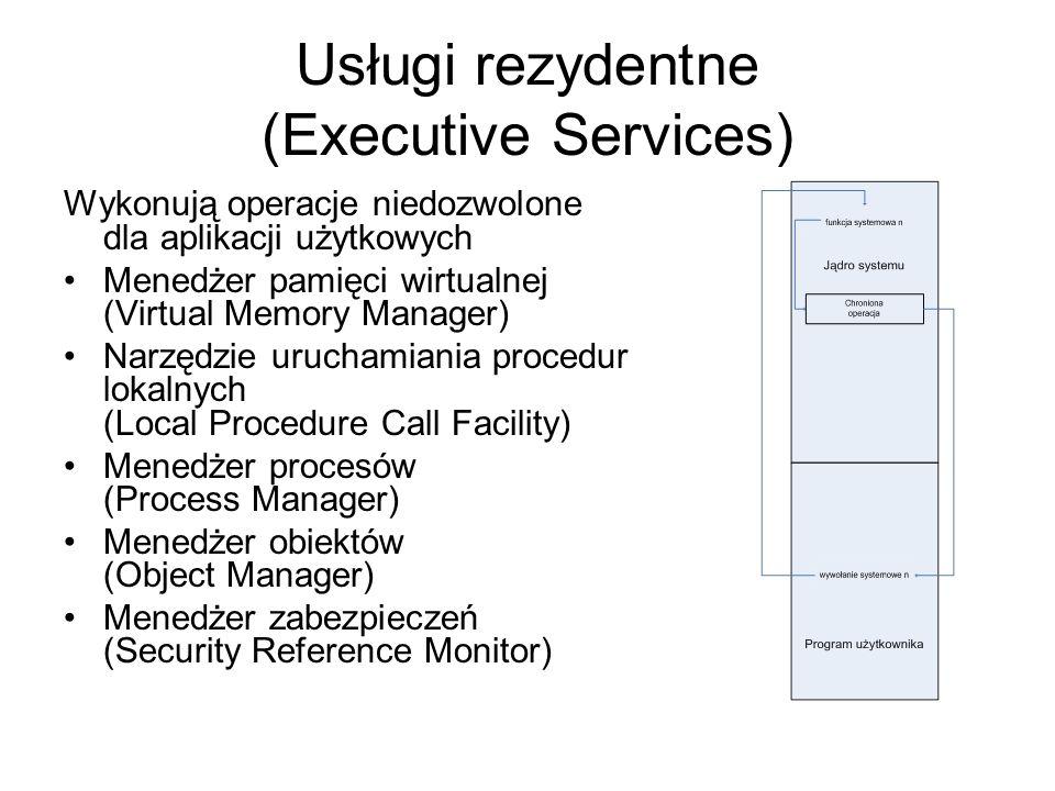Usługi rezydentne (Executive Services)