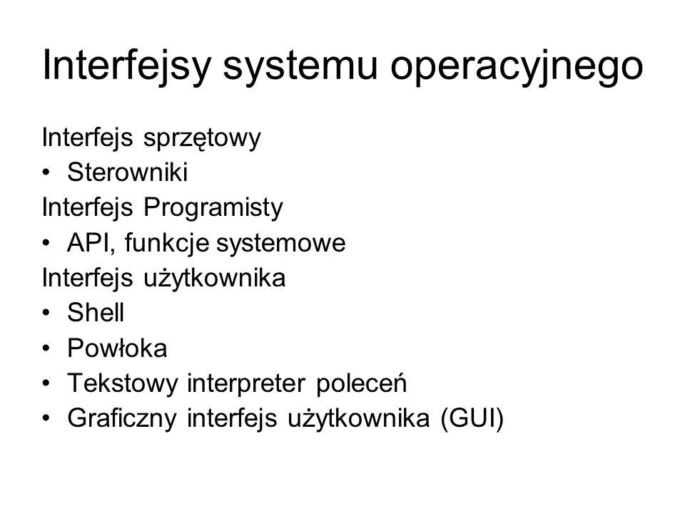 Interfejsy systemu operacyjnego