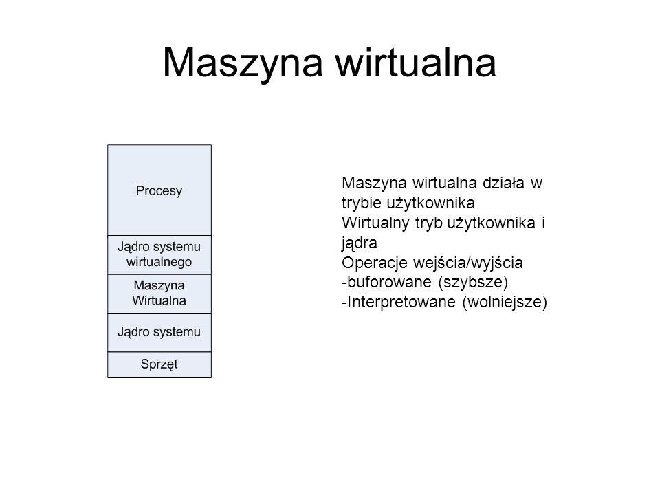 Maszyna wirtualna Maszyna wirtualna działa w trybie użytkownika