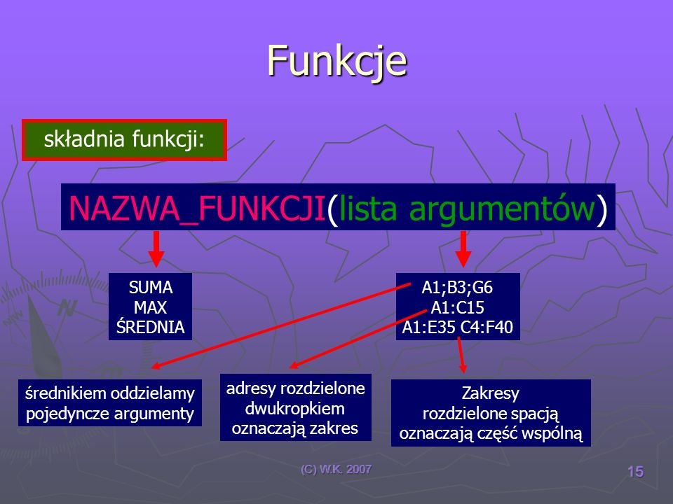 Funkcje NAZWA_FUNKCJI(lista argumentów) składnia funkcji: SUMA MAX