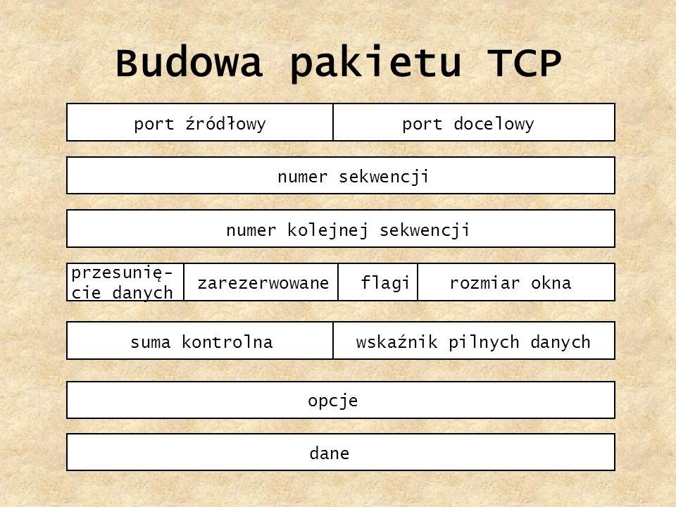 Budowa pakietu TCP port źródłowy port docelowy numer sekwencji