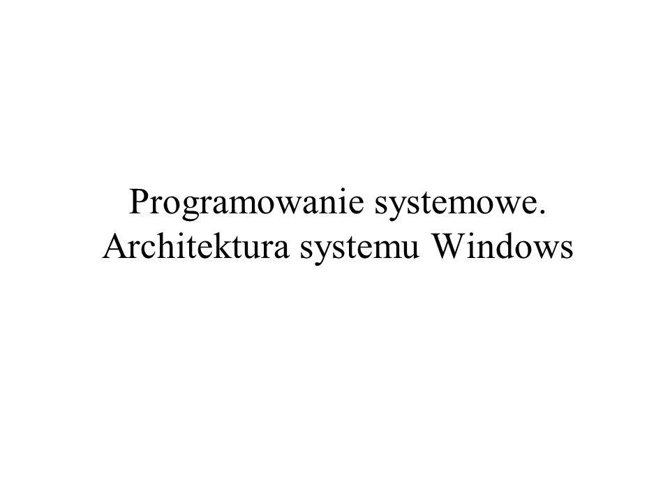 Programowanie systemowe. Architektura systemu Windows