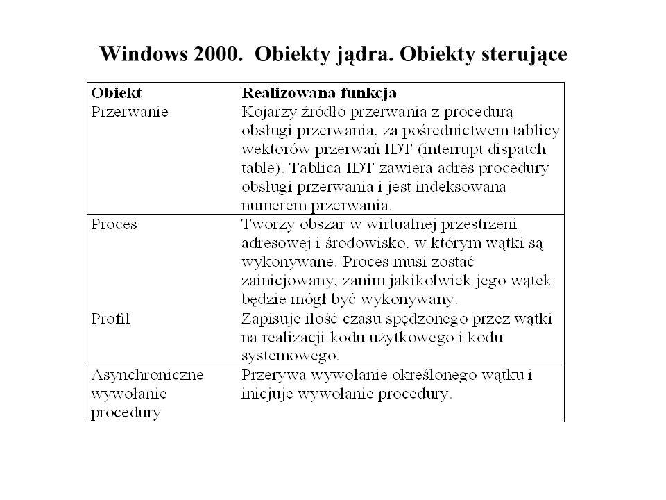 Windows 2000. Obiekty jądra. Obiekty sterujące