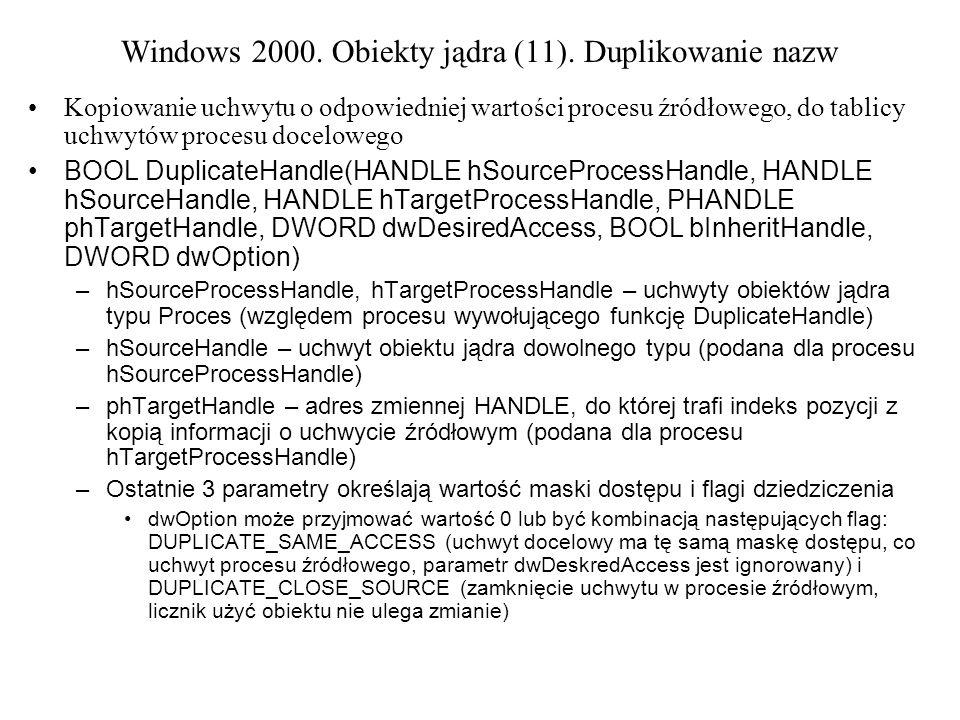 Windows 2000. Obiekty jądra (11). Duplikowanie nazw