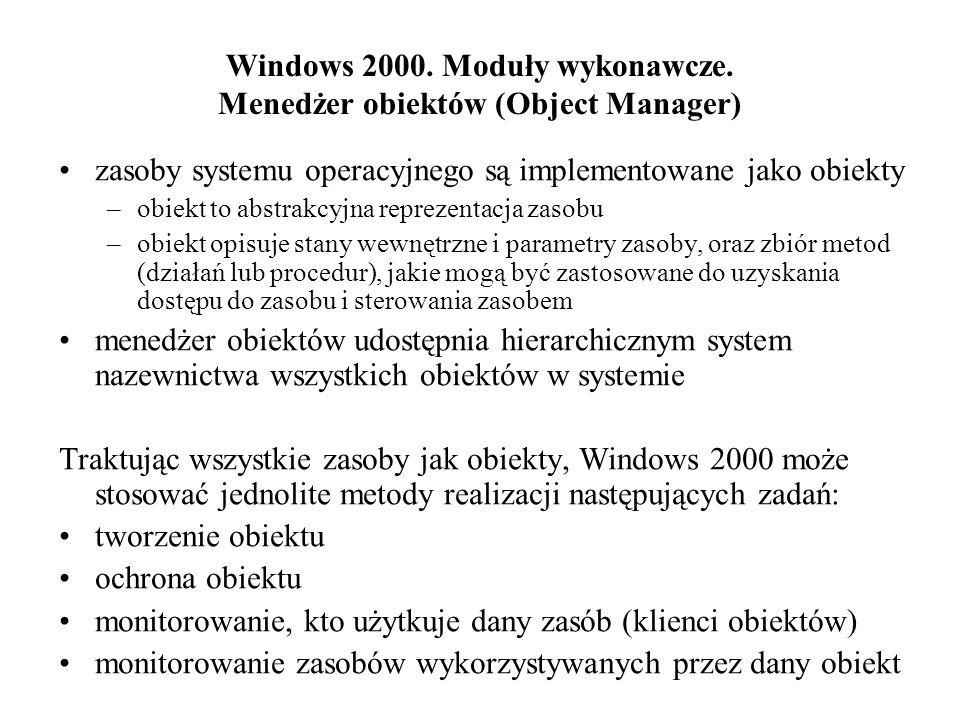 Windows 2000. Moduły wykonawcze. Menedżer obiektów (Object Manager)