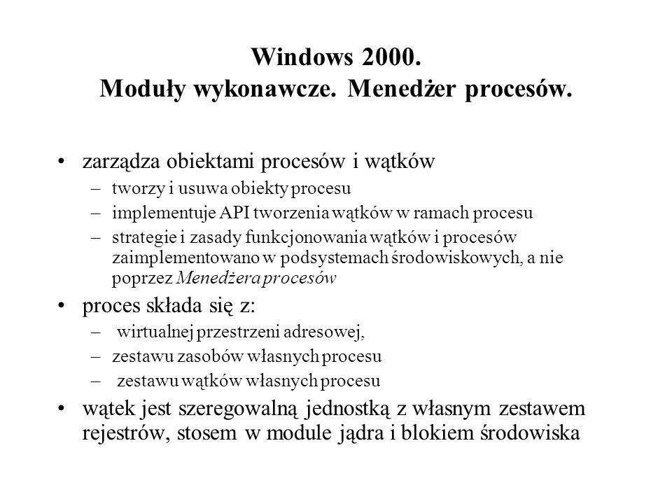 Windows 2000. Moduły wykonawcze. Menedżer procesów.