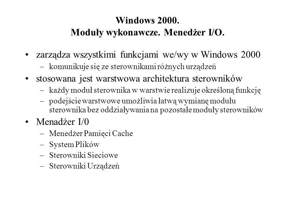Windows 2000. Moduły wykonawcze. Menedżer I/O.