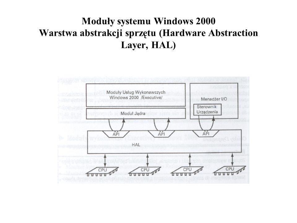 Moduły systemu Windows 2000 Warstwa abstrakcji sprzętu (Hardware Abstraction Layer, HAL)