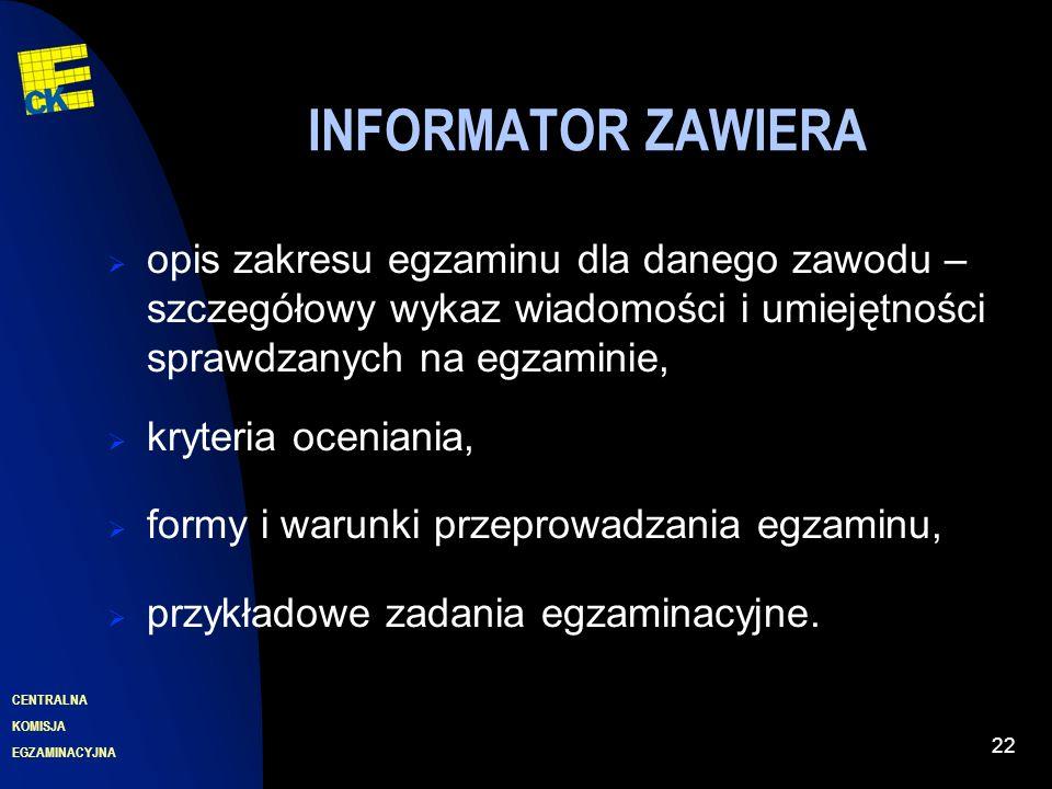 INFORMATOR ZAWIERA opis zakresu egzaminu dla danego zawodu – szczegółowy wykaz wiadomości i umiejętności sprawdzanych na egzaminie,