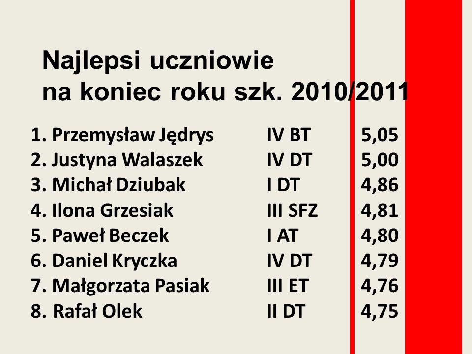 Najlepsi uczniowie na koniec roku szk. 2010/2011