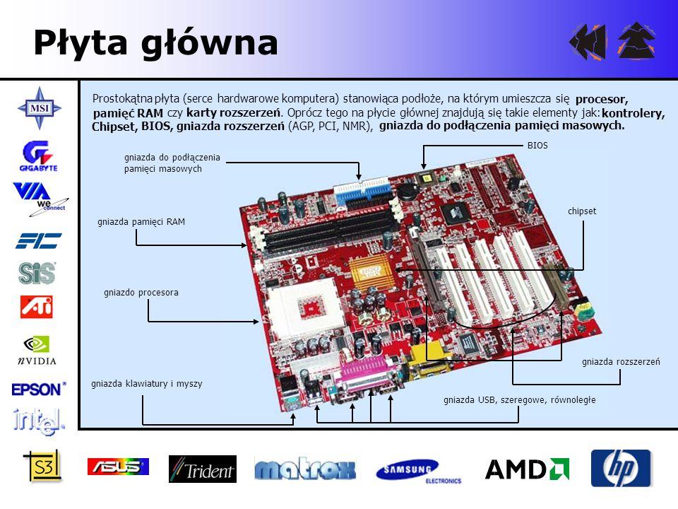 Płyta główna Prostokątna płyta (serce hardwarowe komputera) stanowiąca podłoże, na którym umieszcza się.