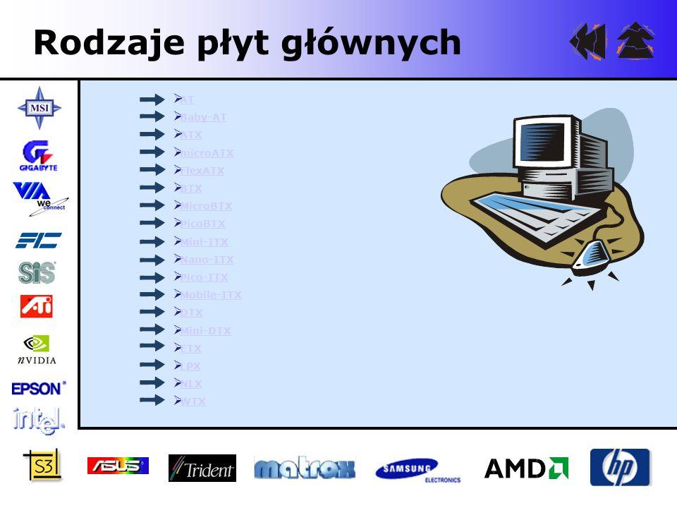 Rodzaje płyt głównych AT Baby-AT ATX microATX FlexATX BTX MicroBTX