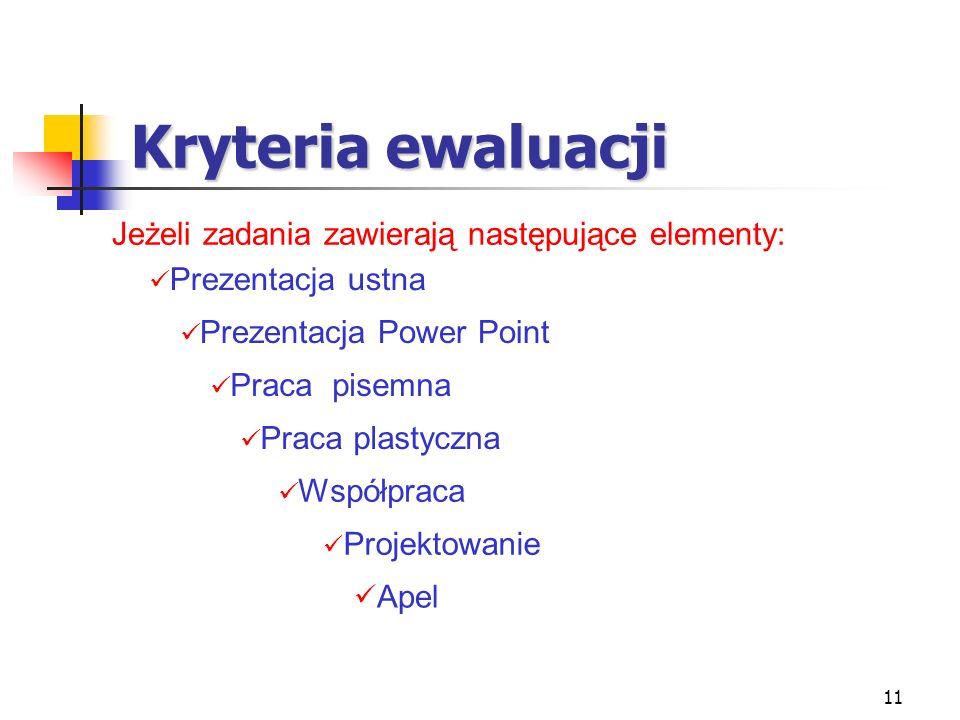 Kryteria ewaluacji Jeżeli zadania zawierają następujące elementy: Apel