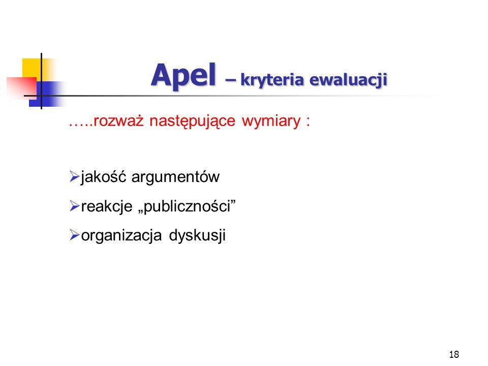 Apel – kryteria ewaluacji