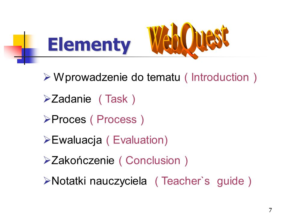 Elementy WebQuest Wprowadzenie do tematu ( Introduction )