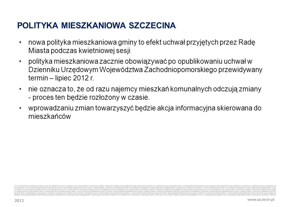 Polityka mieszkaniowa Szczecina