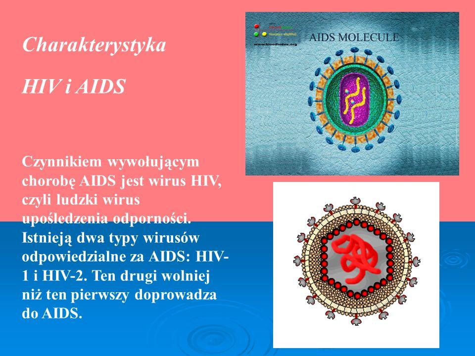 Charakterystyka HIV i AIDS