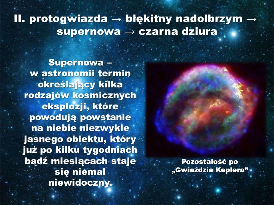 II. protogwiazda → błękitny nadolbrzym → supernowa → czarna dziura
