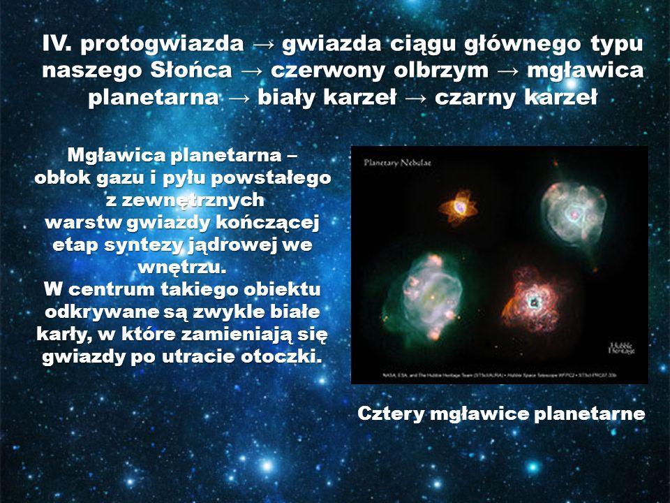 Mgławica planetarna – obłok gazu i pyłu powstałego