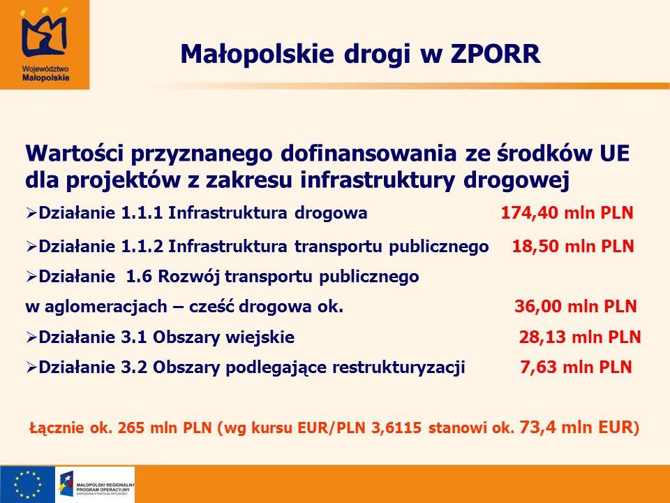 Małopolskie drogi w ZPORR
