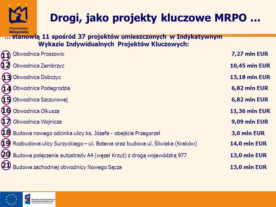Drogi, jako projekty kluczowe MRPO ...