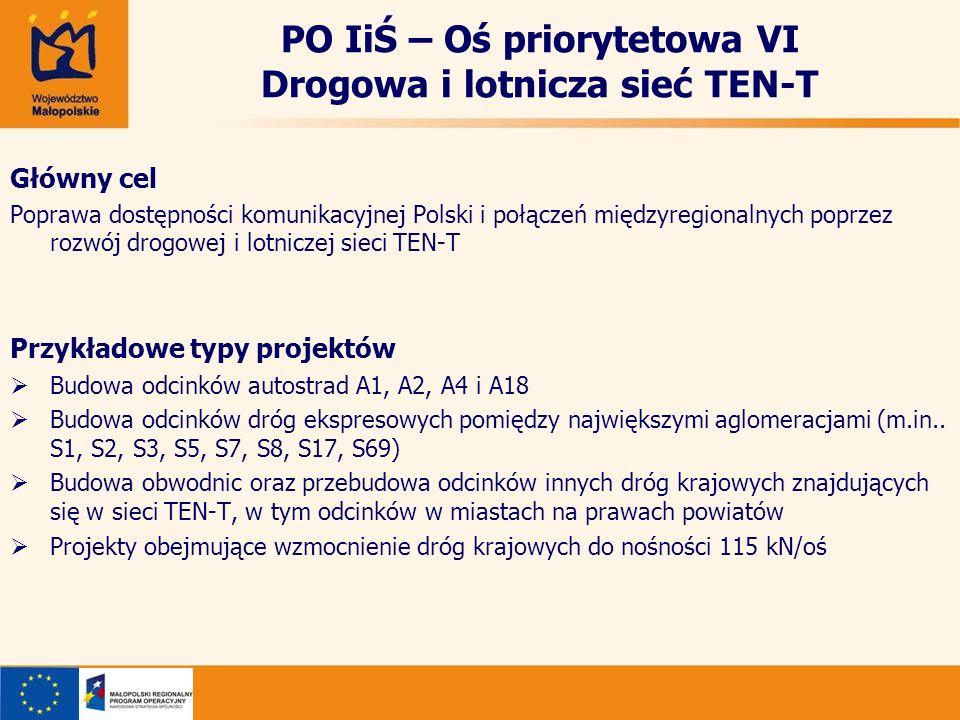 PO IiŚ – Oś priorytetowa VI Drogowa i lotnicza sieć TEN-T