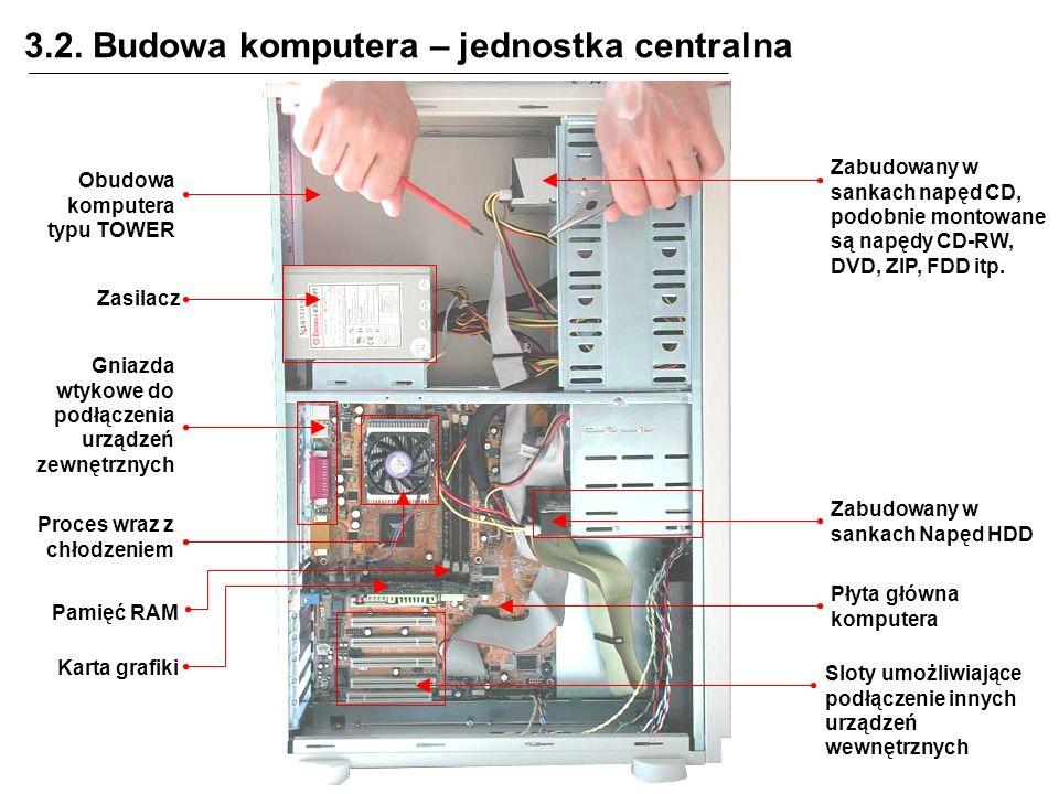 3.2. Budowa komputera – jednostka centralna