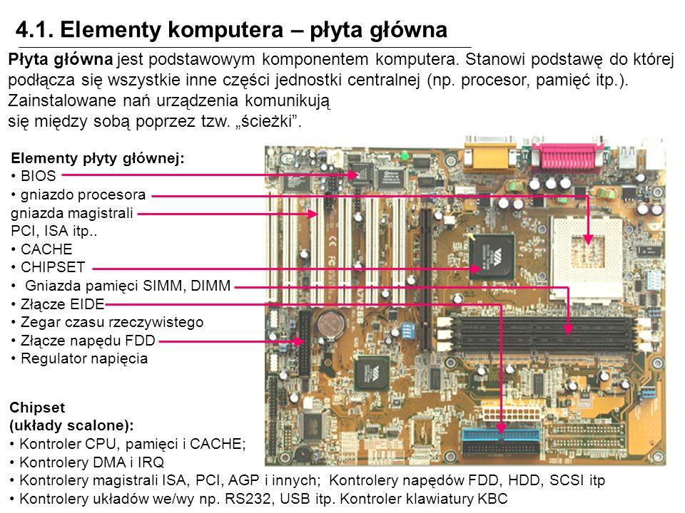 4.1. Elementy komputera – płyta główna
